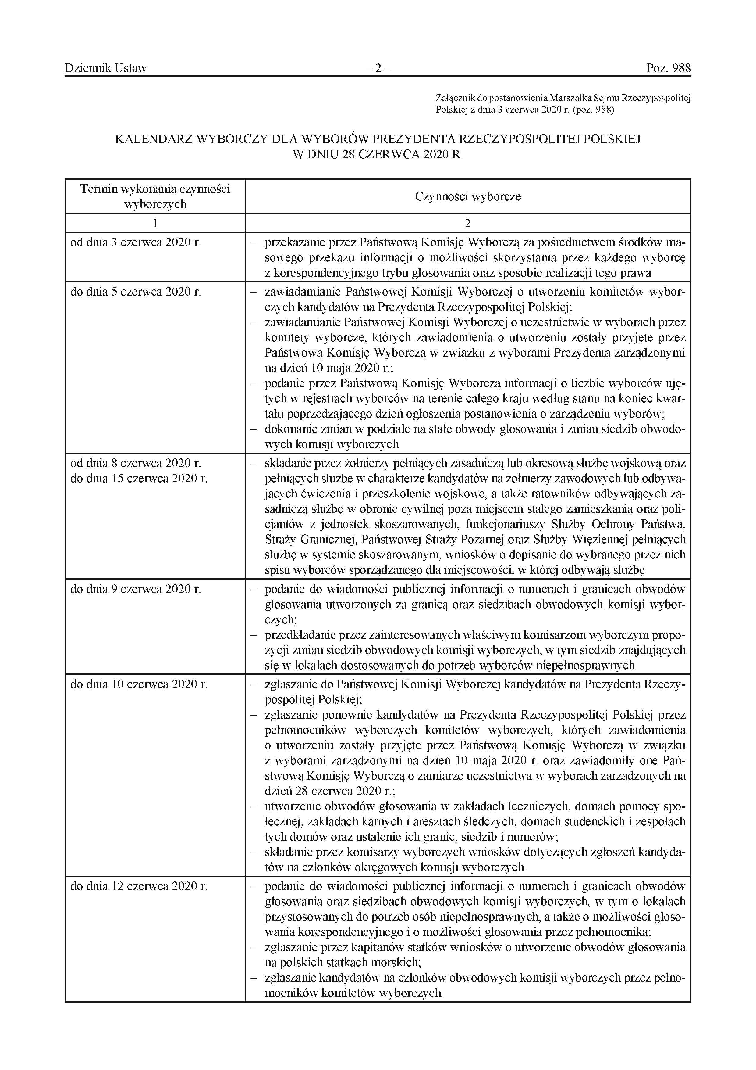 Postanowienie Marszałka Sejmu RP w sprawie zarządzenia wyborów Prezydenta Rzeczypospolitej Polskiej strona 2