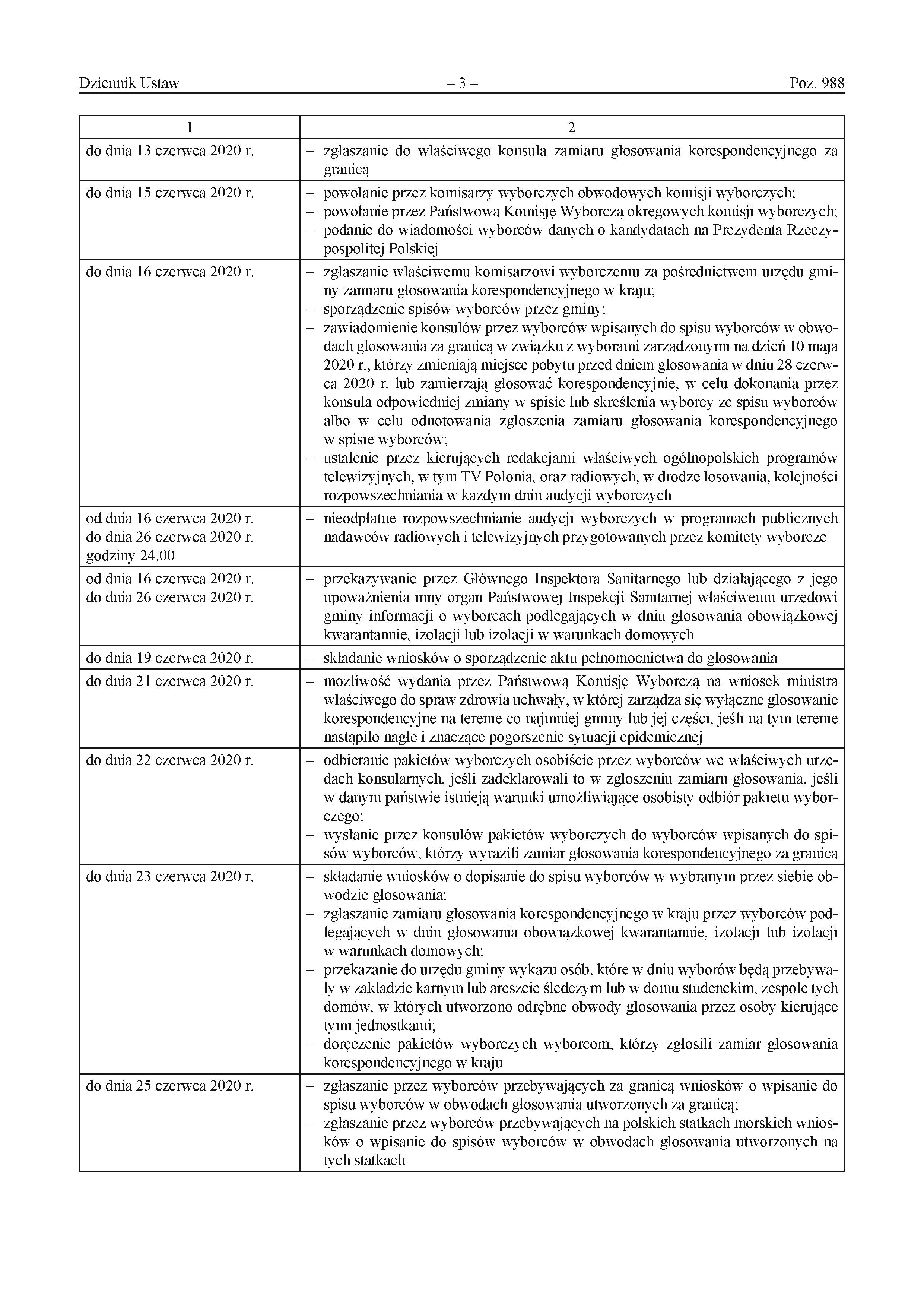 Postanowienie Marszałka Sejmu RP w sprawie zarządzenia wyborów Prezydenta Rzeczypospolitej Polskiej strona 3