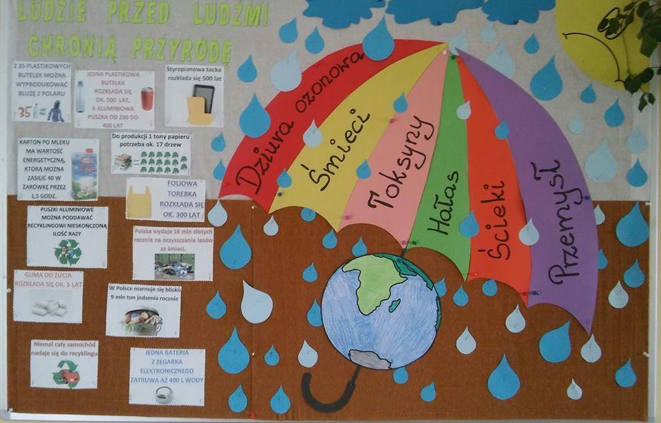 Finał Cyklu Edukacyjnego Ziemia Jest W Naszych Rękach Już W Cz
