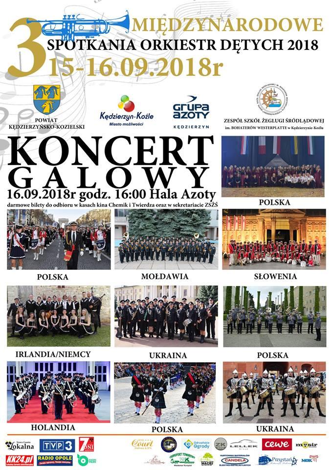 III Międzynarodowe Spotkania Orkiestr Dętych w Kędzierzynie-Koźlu