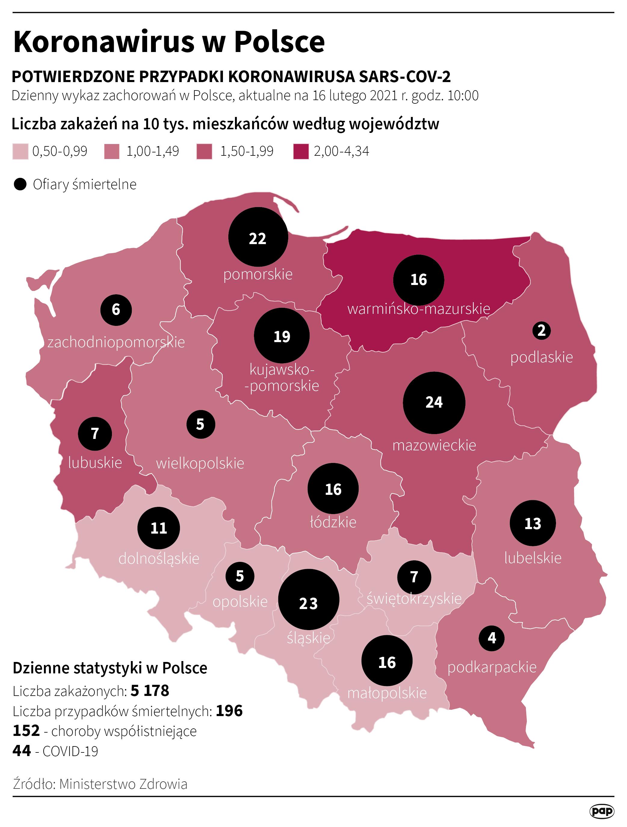 Koronawirus w Polsce stan na 16 lutego [autor: Maria Samczuk, źródło: PAP]