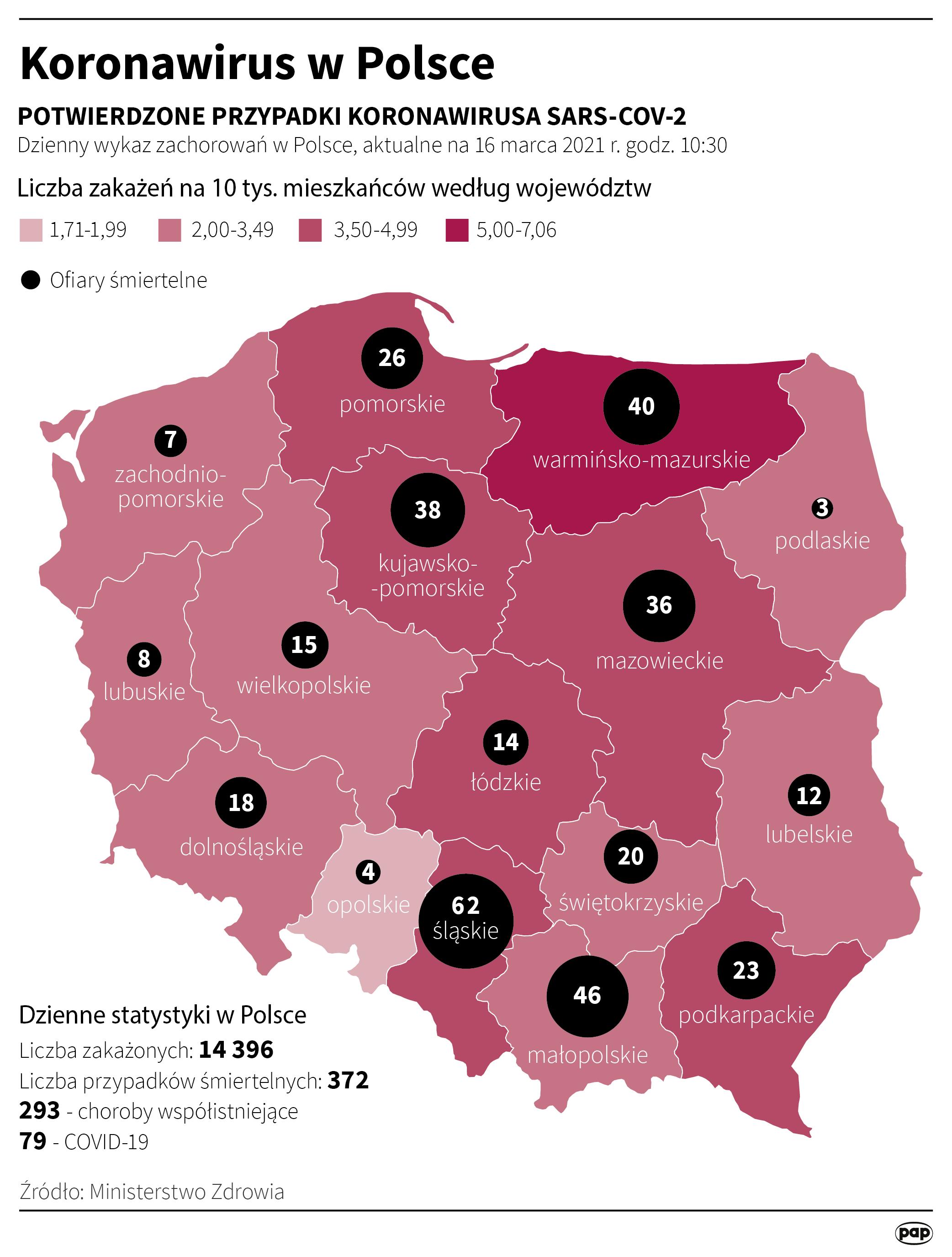 Koronawirus w Polsce stan na 16 marca [autor: Maciej Zieliński, źródło: PAP]