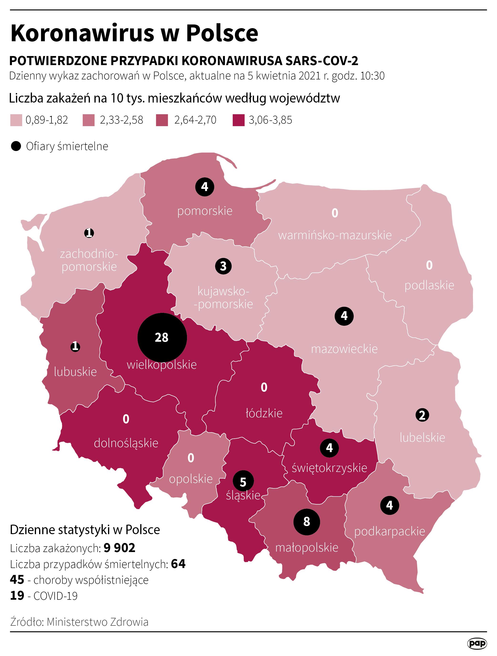 Koronawirus w Polsce stan na 5 kwietnia [autor: Adam Ziemienowich, źródło: PAP]