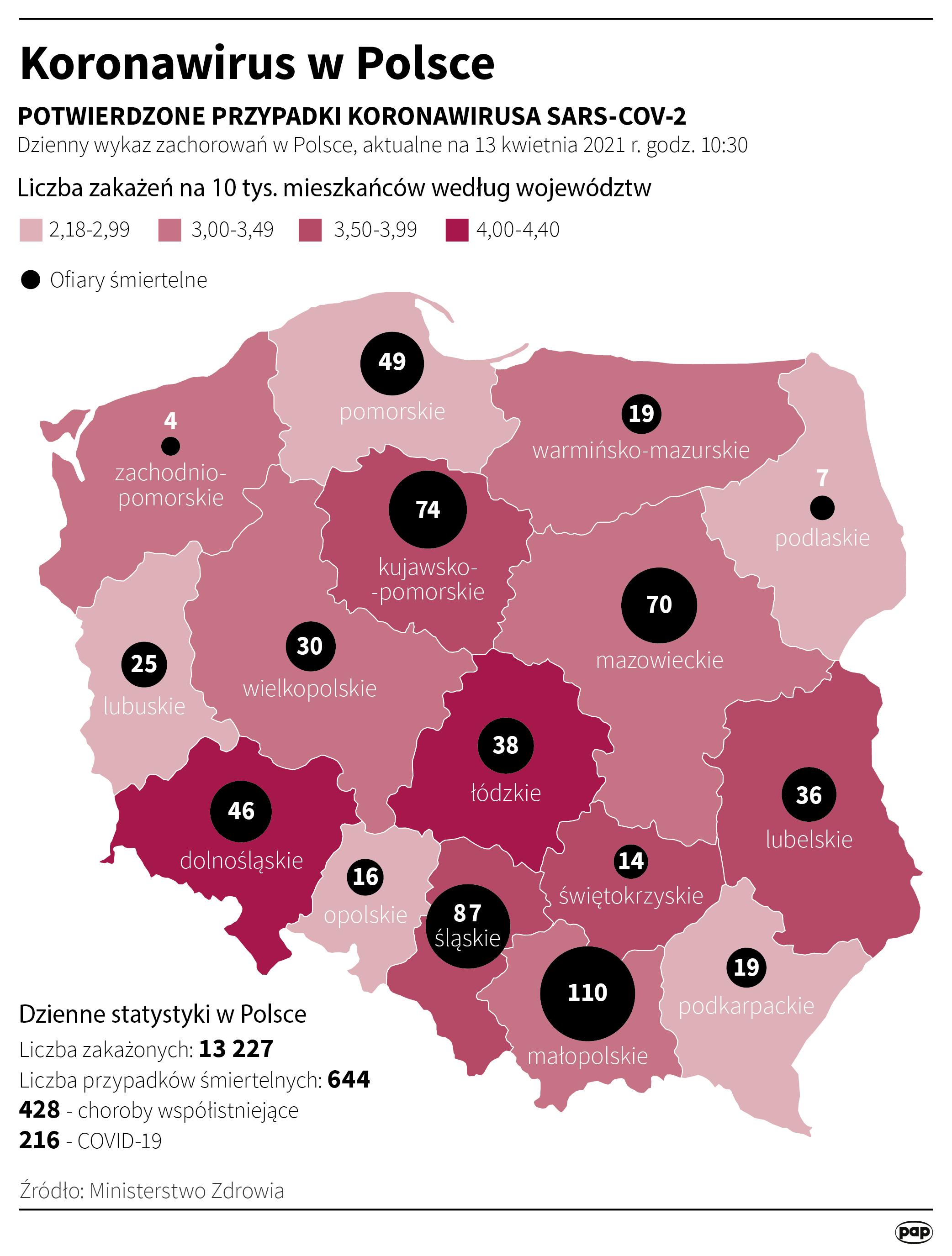 Koronawirus w Polsce - stan na 13 kwietnia [Autor: Maciej Zieliński, źródło: PAP]