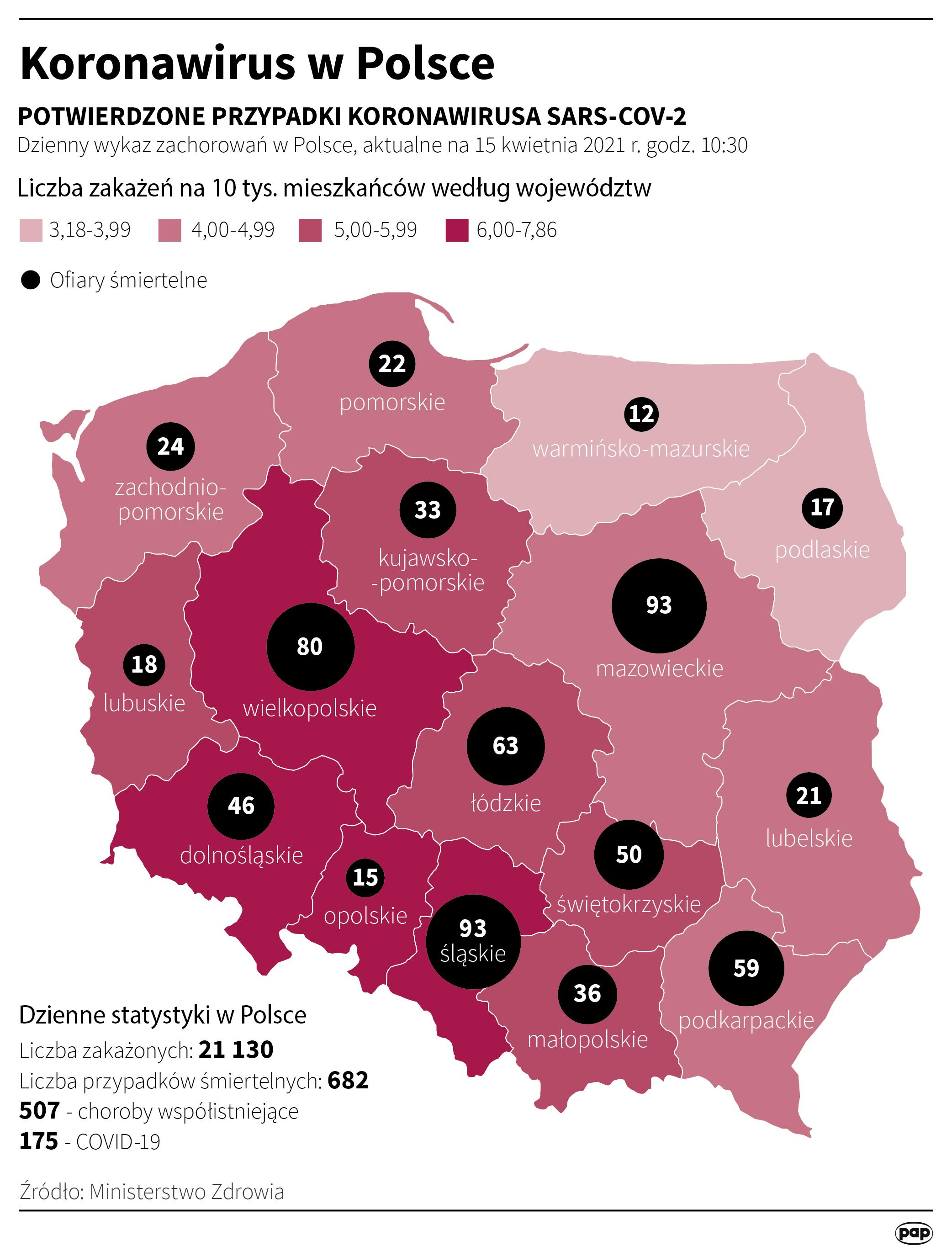 Koronawirus w Polsce stan na 15 kwietnia [autor: Maciej Zieliński, źródło: PAP]