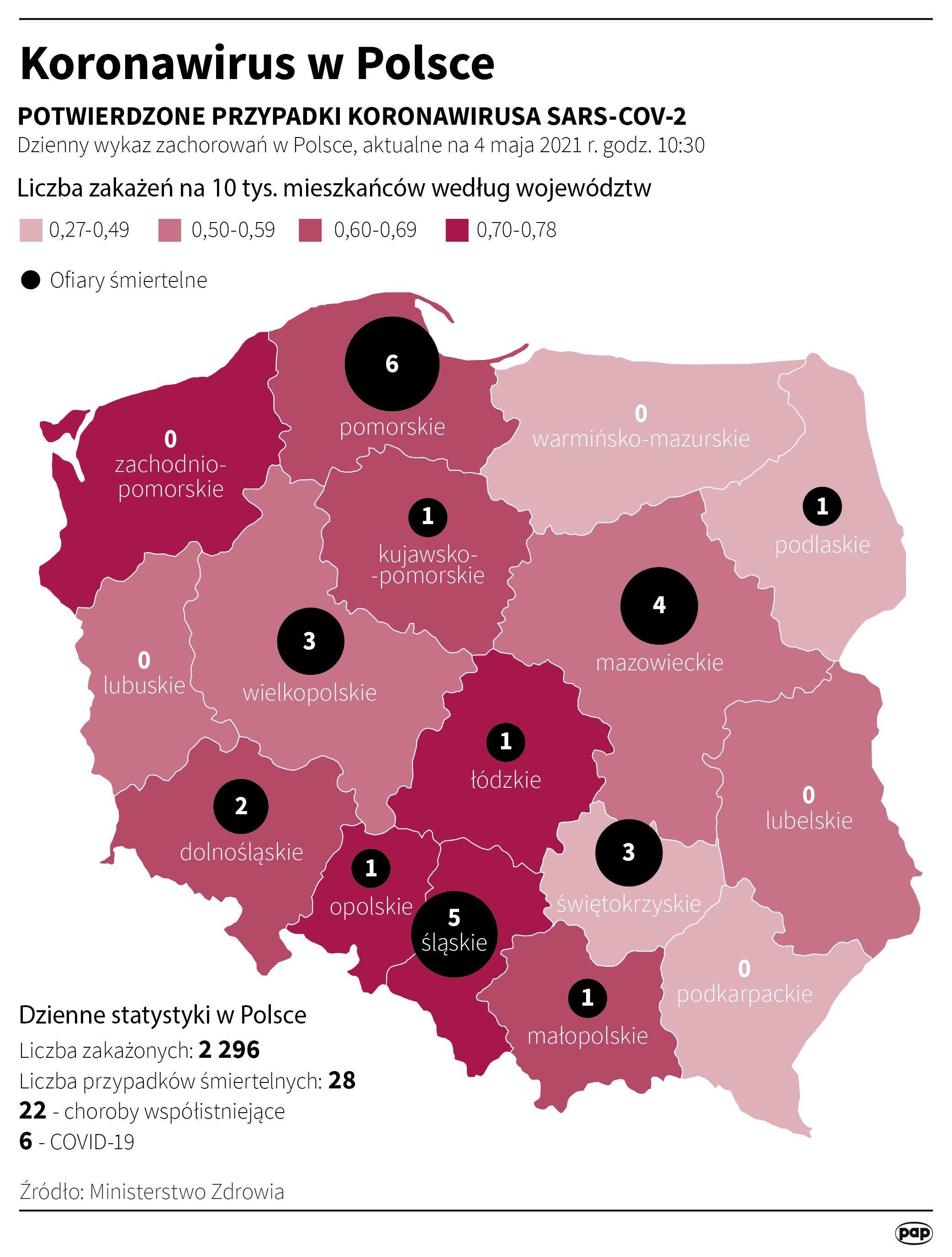 Koronawirus w Polsce - stan na 4 maja [Autor: Maciej Zieliński, źródło: PAP]