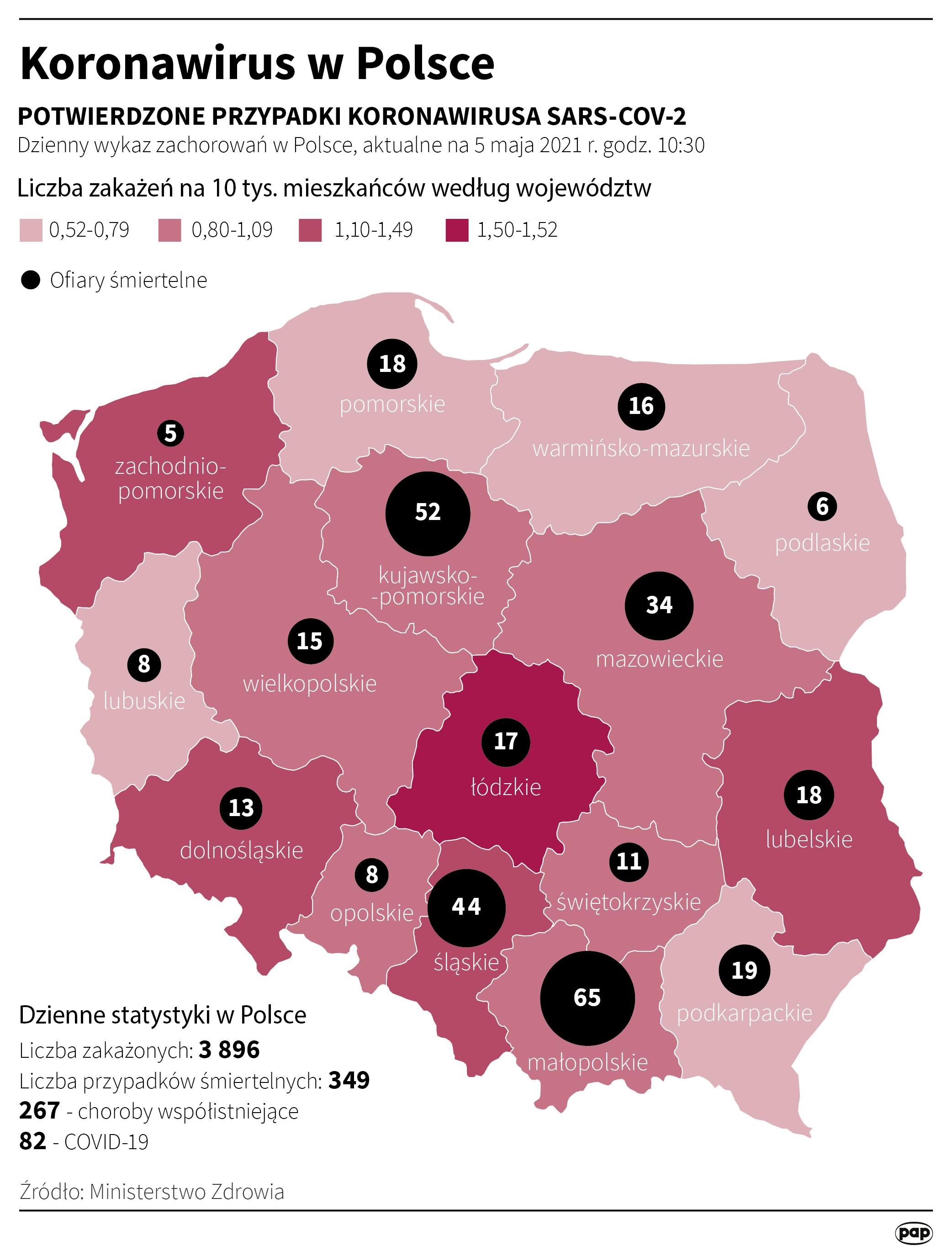 Koronawirus w Polsce - stan na 5 maja [fot. Maciej Zieliński/PAP]