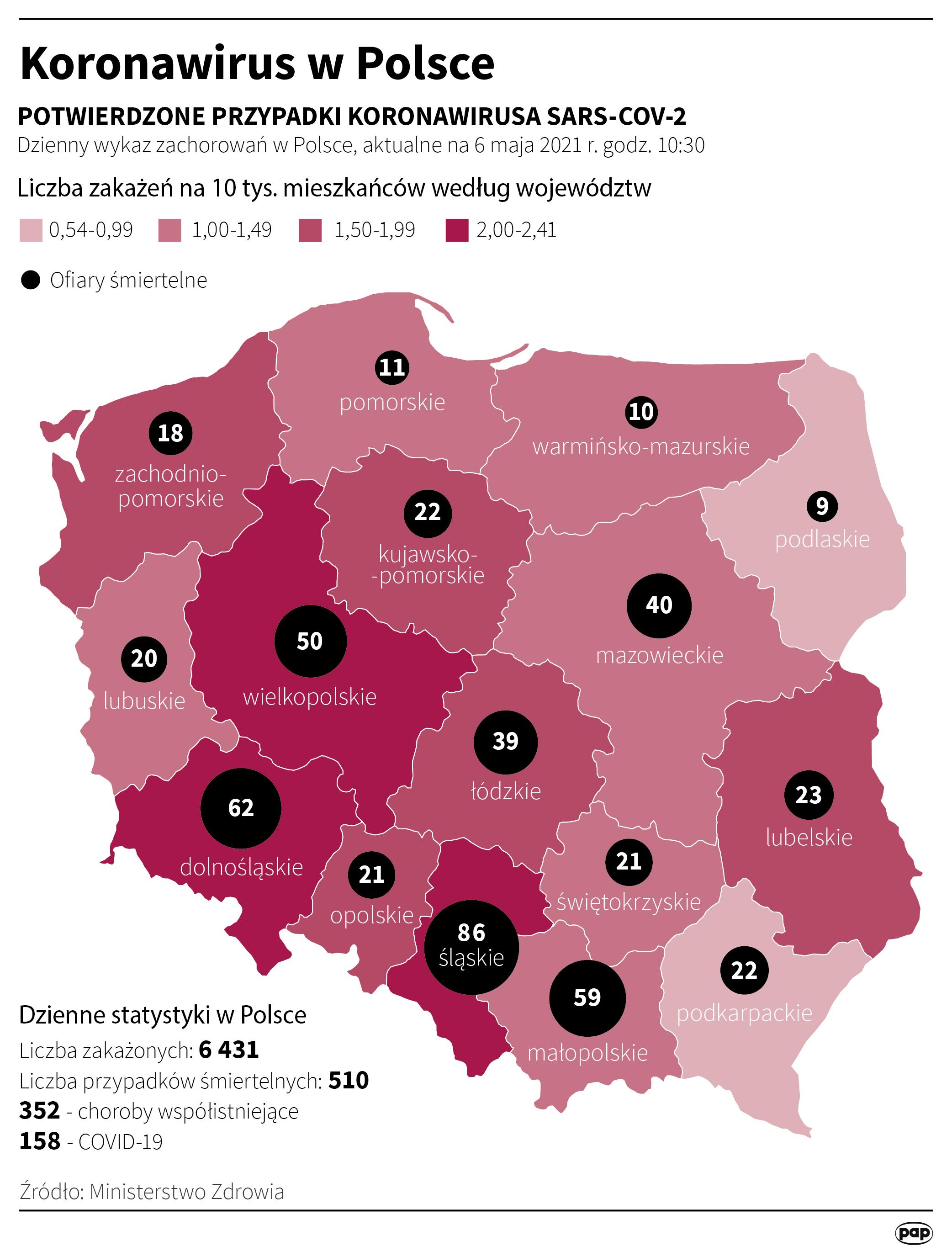 Koronawirus w Polsce - stan na 6 maja [fot. Maciej Zieliński/PAP]