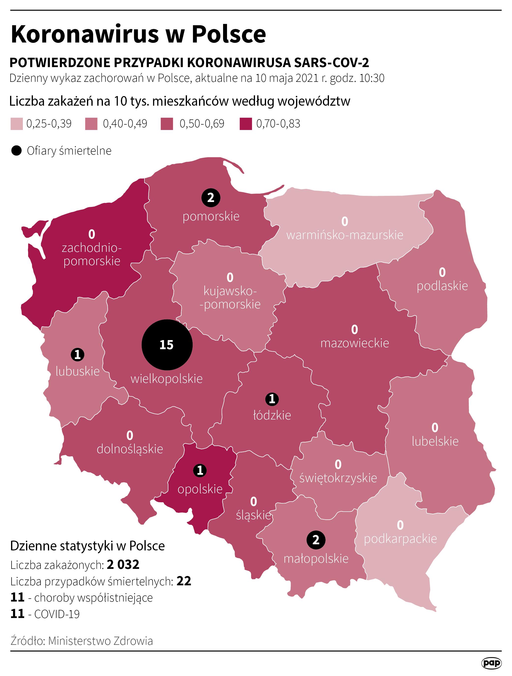 Koronawirus w Polsce - stan na 10 maja [Autor: Maciej Zieliński, źródło: PAP]