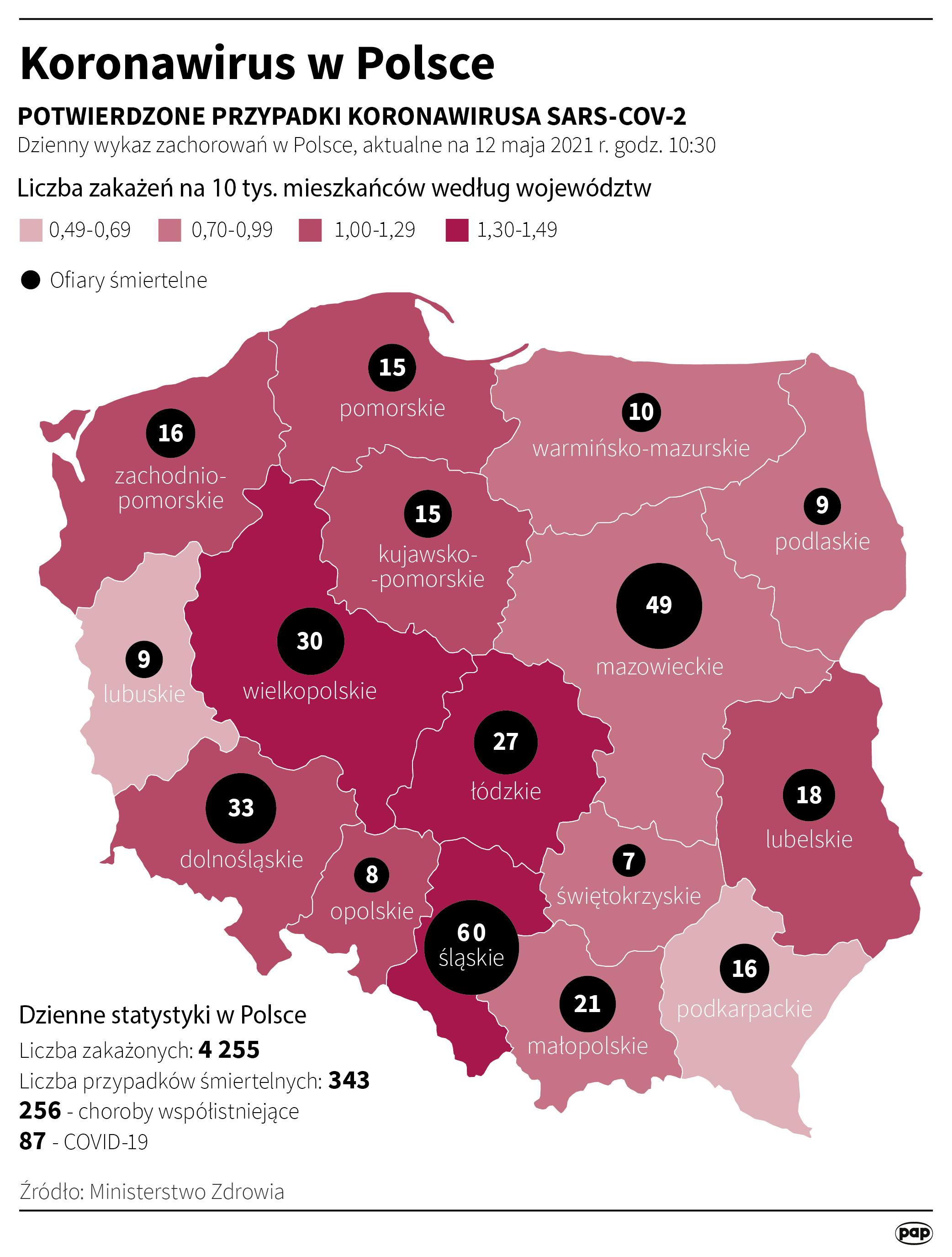 Koronawirus w Polsce - stan na 12 maja [fot. Maciej Zieliński/PAP]