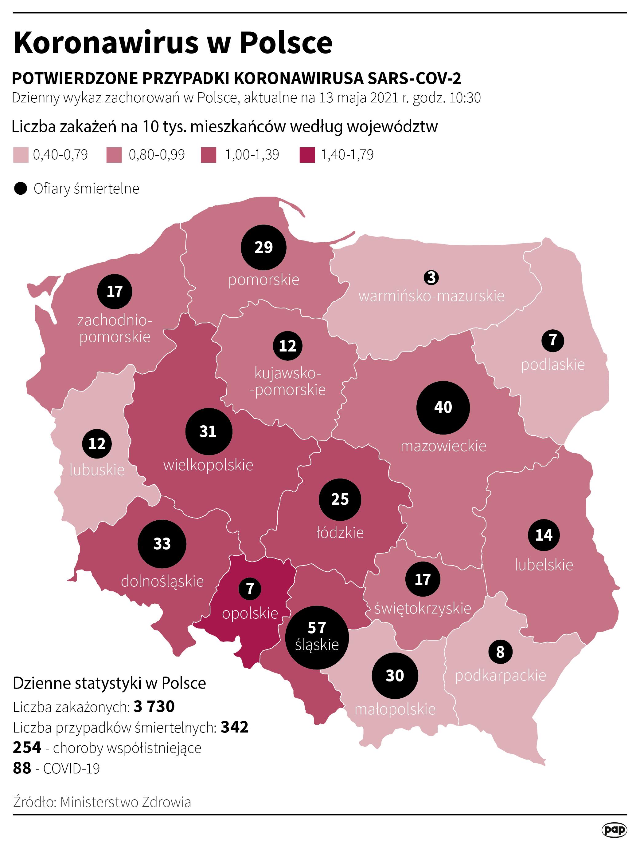 Koronawirus w Polsce - stan na 13 maja [Autor: Maciej Zieliński, źródło: PAP]