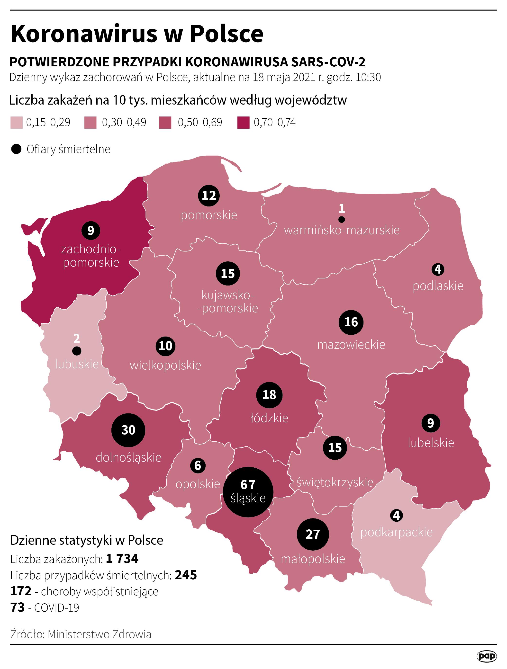 Koronawirus w Polsce stan na 18 maja [autor: Maciej Zieliński, źródło: PAP]