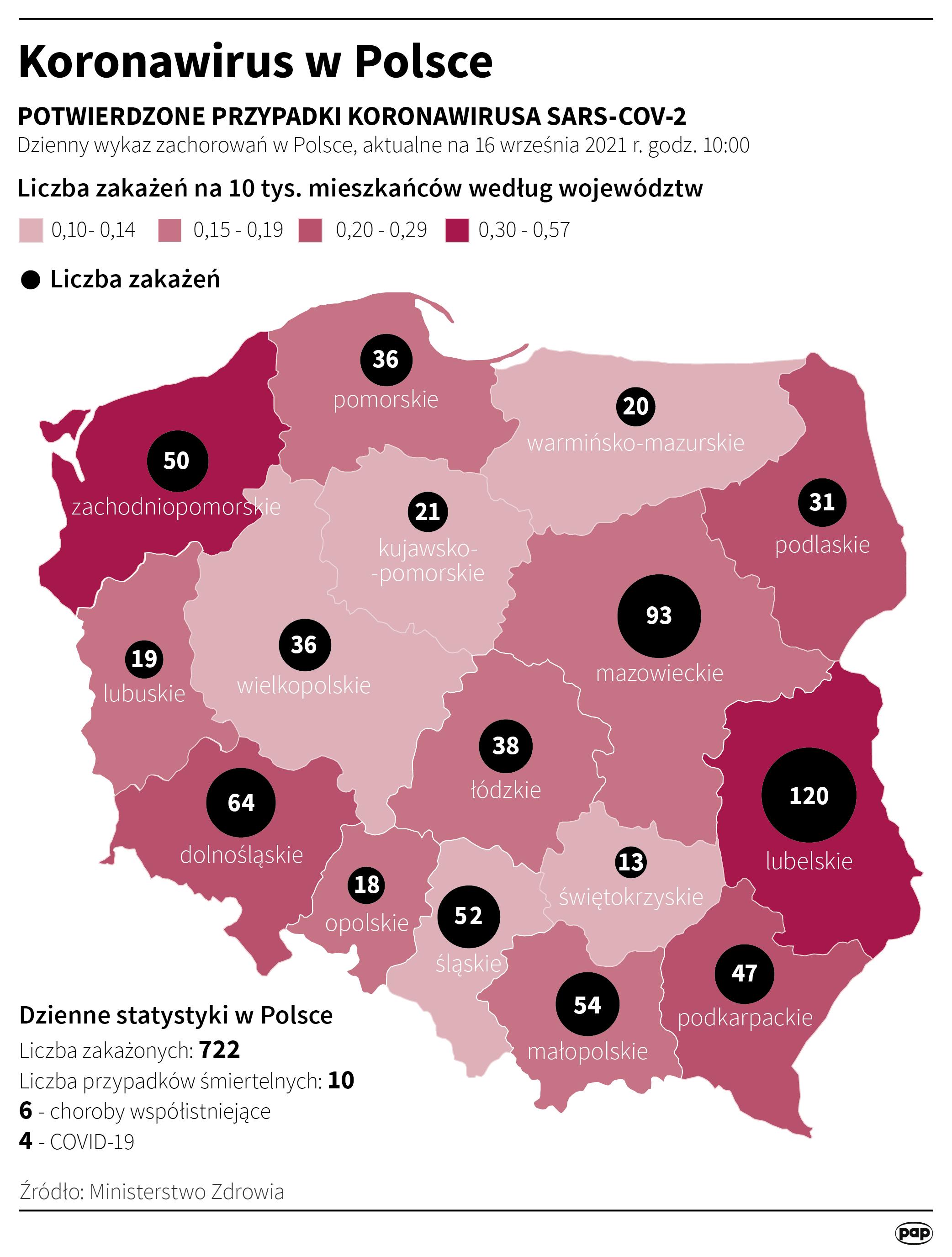 Koronawirus w Polsce - stan na 16 września [Autor: Maciej Zieliński, źródło: PAP]