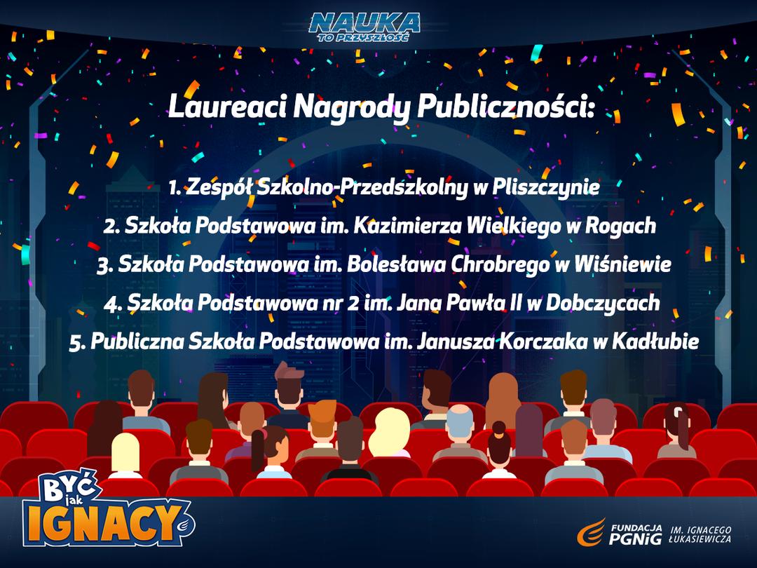III etap Szkoła Podstawowa im. Janusza Korczaka w Kadłubie. zakończyła otrzymaniem Nagrody Publiczności